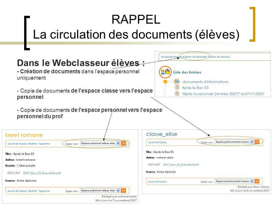RAPPEL La circulation des documents (élèves)