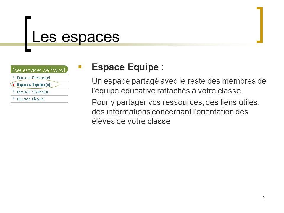 Les espaces Espace Equipe :