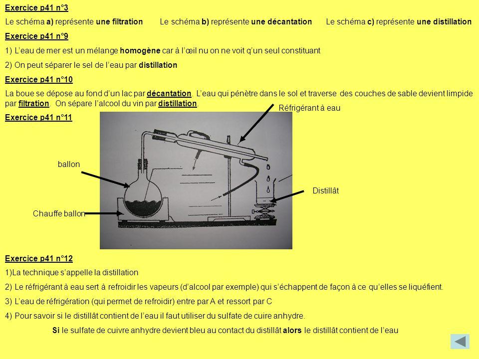 Exercice p41 n°3 Le schéma a) représente une filtration Le schéma b) représente une décantation Le schéma c) représente une distillation.