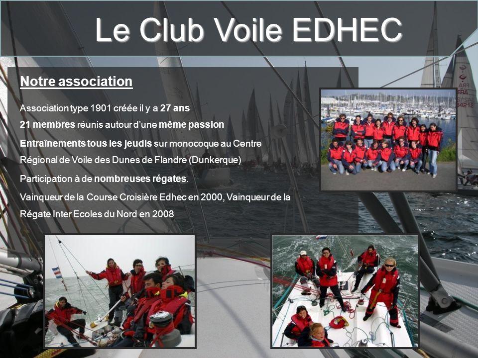 Le Club Voile EDHEC Notre association