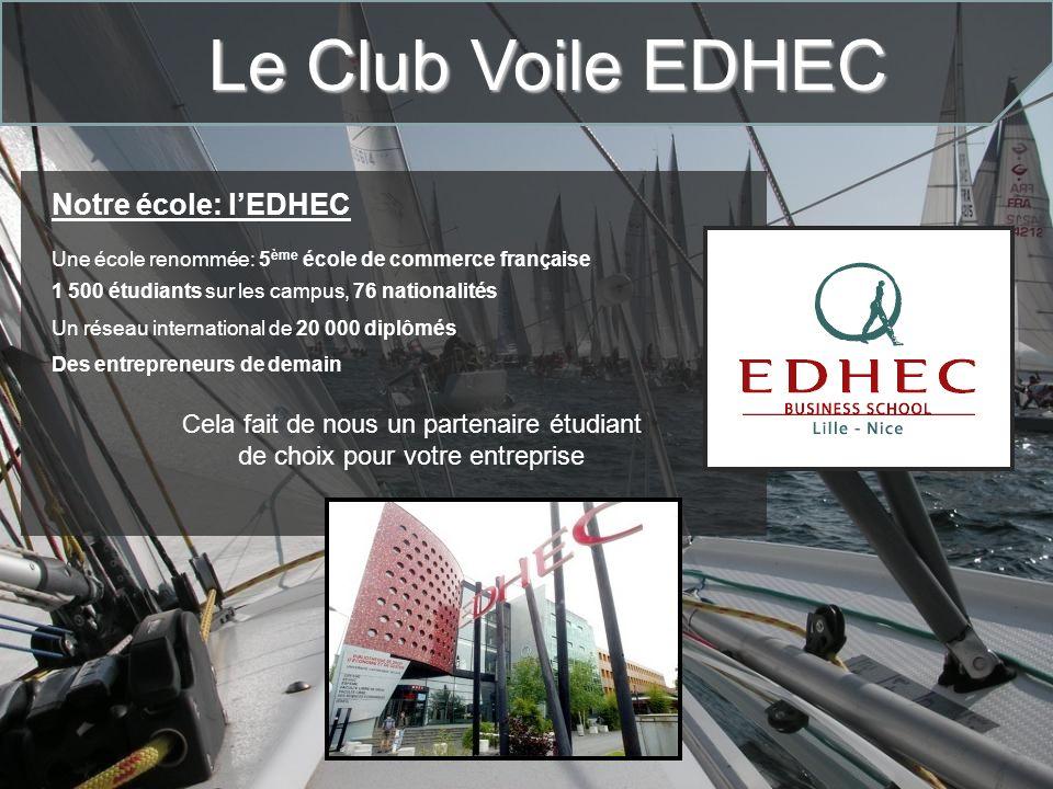 Le Club Voile EDHEC Notre école: l'EDHEC
