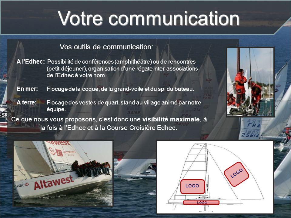 Votre communication Vos outils de communication: