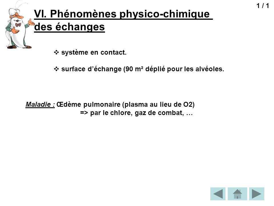 VI. Phénomènes physico-chimique des échanges