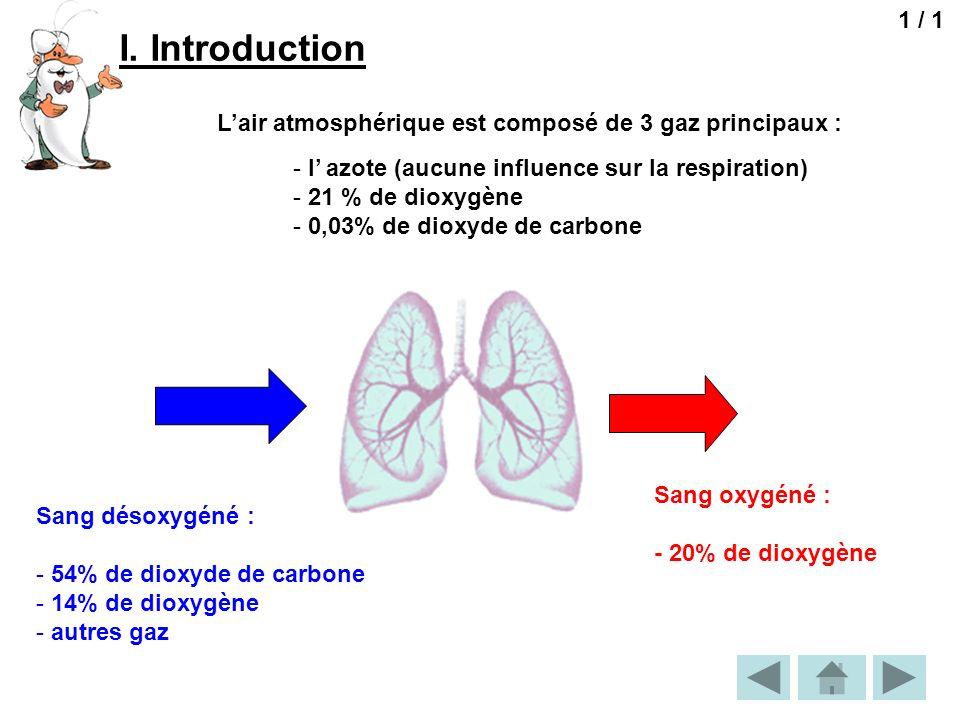 1 / 1 I. Introduction. L'air atmosphérique est composé de 3 gaz principaux : l' azote (aucune influence sur la respiration)