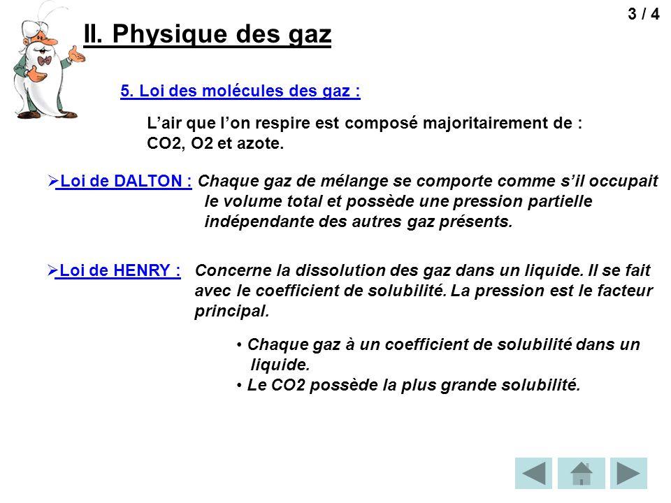II. Physique des gaz 3 / 4 5. Loi des molécules des gaz :