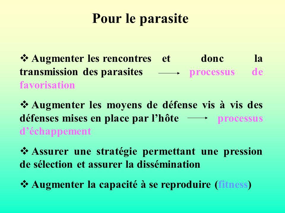 Pour le parasite Augmenter les rencontres et donc la transmission des parasites processus de favorisation.