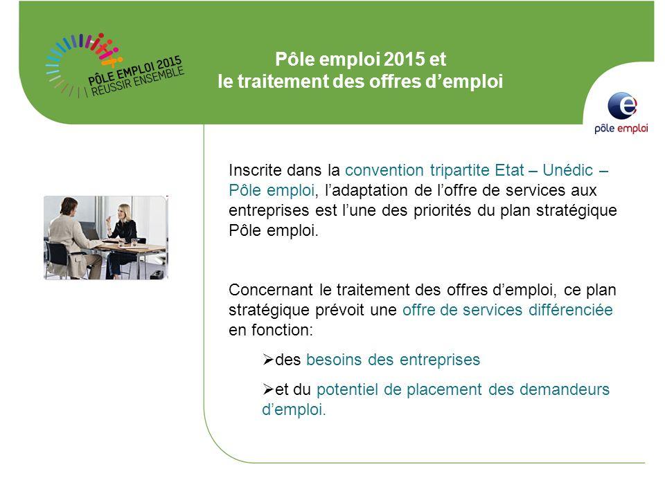 Pôle emploi 2015 et le traitement des offres d'emploi