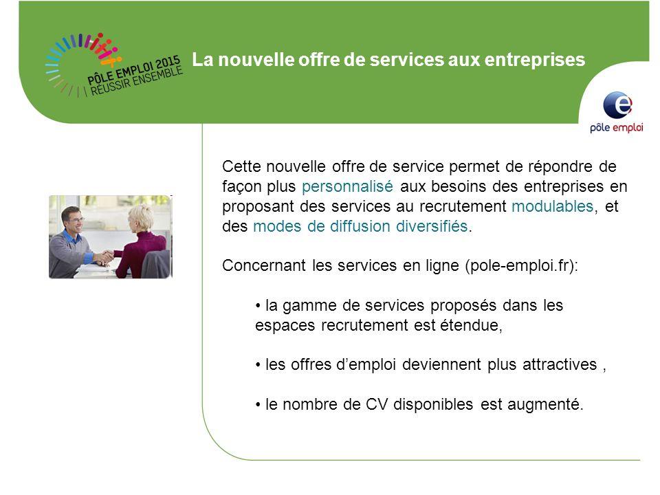La nouvelle offre de services aux entreprises