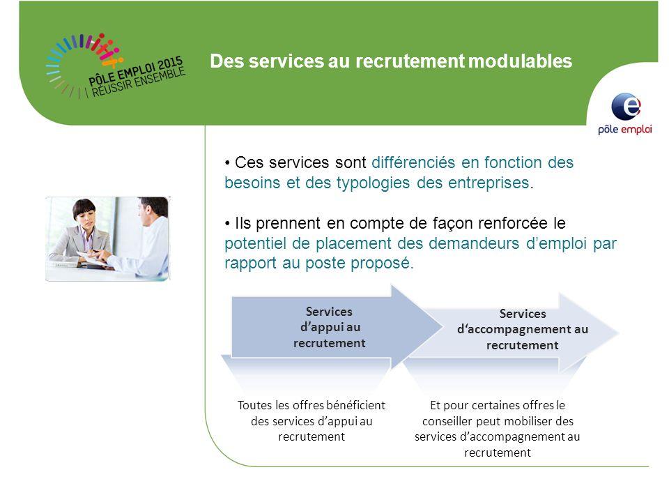 Des services au recrutement modulables