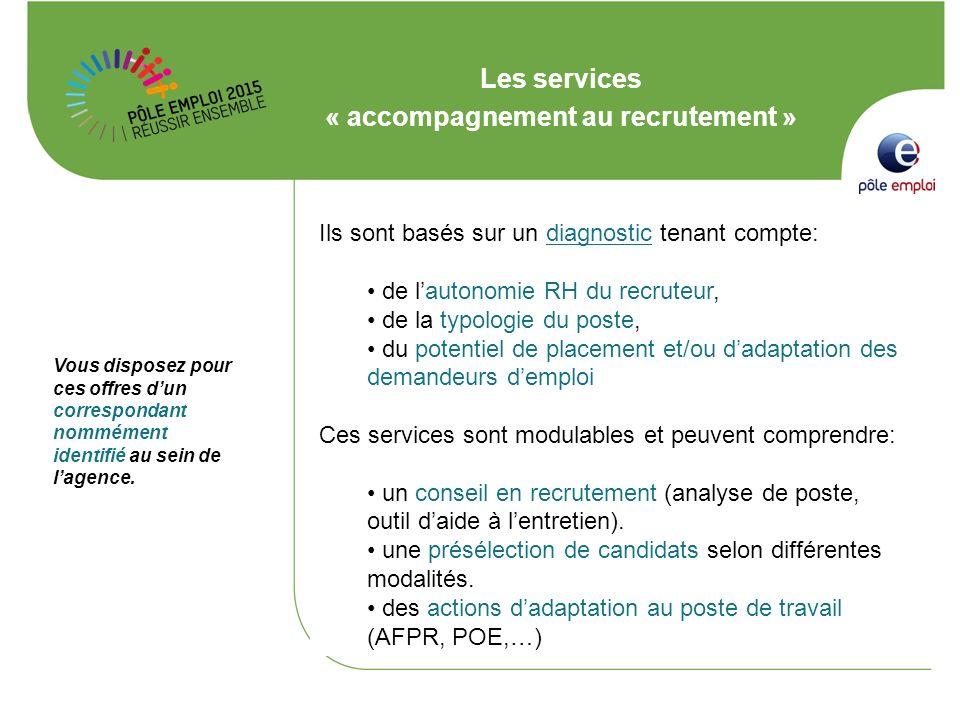 Les services « accompagnement au recrutement »