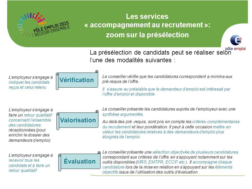 Les services « accompagnement au recrutement »: zoom sur la présélection