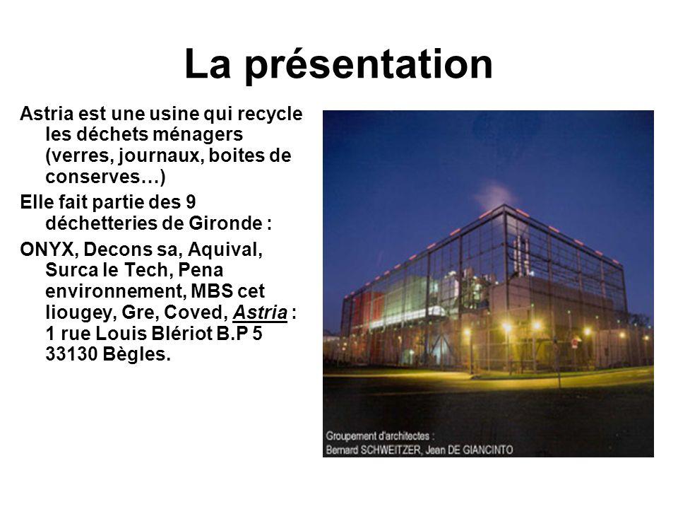 La présentation Astria est une usine qui recycle les déchets ménagers (verres, journaux, boites de conserves…)