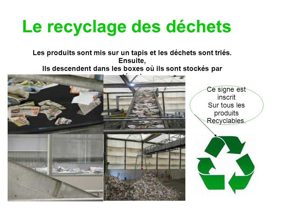 Le recyclage des déchets