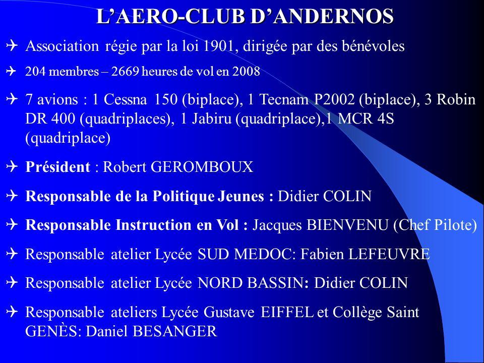 L'AERO-CLUB D'ANDERNOS