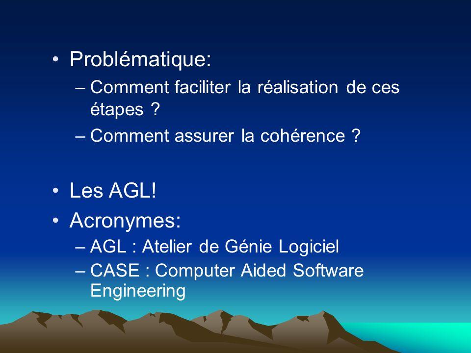 Problématique: Les AGL! Acronymes: