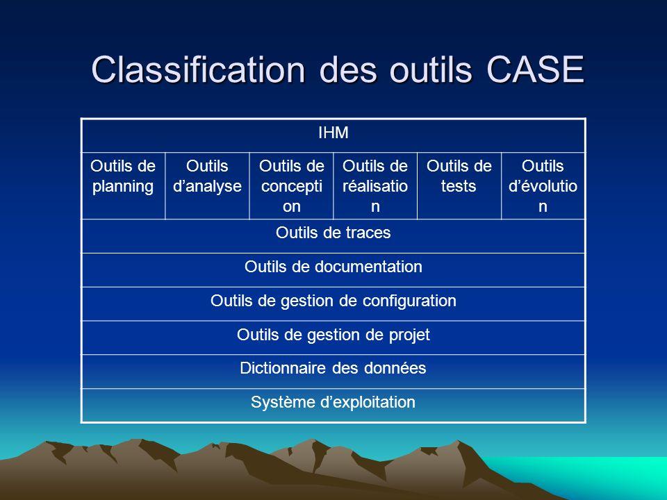 Classification des outils CASE
