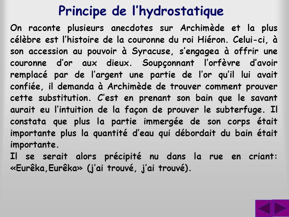 Principe de l'hydrostatique