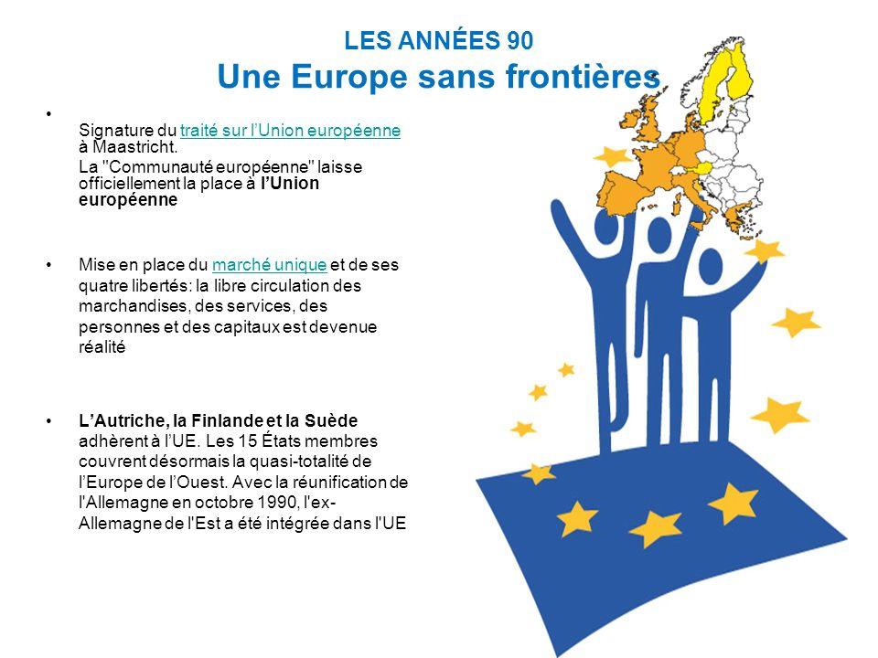 LES ANNÉES 90 Une Europe sans frontières