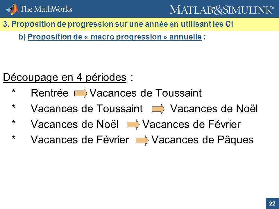 Découpage en 4 périodes : * Rentrée Vacances de Toussaint
