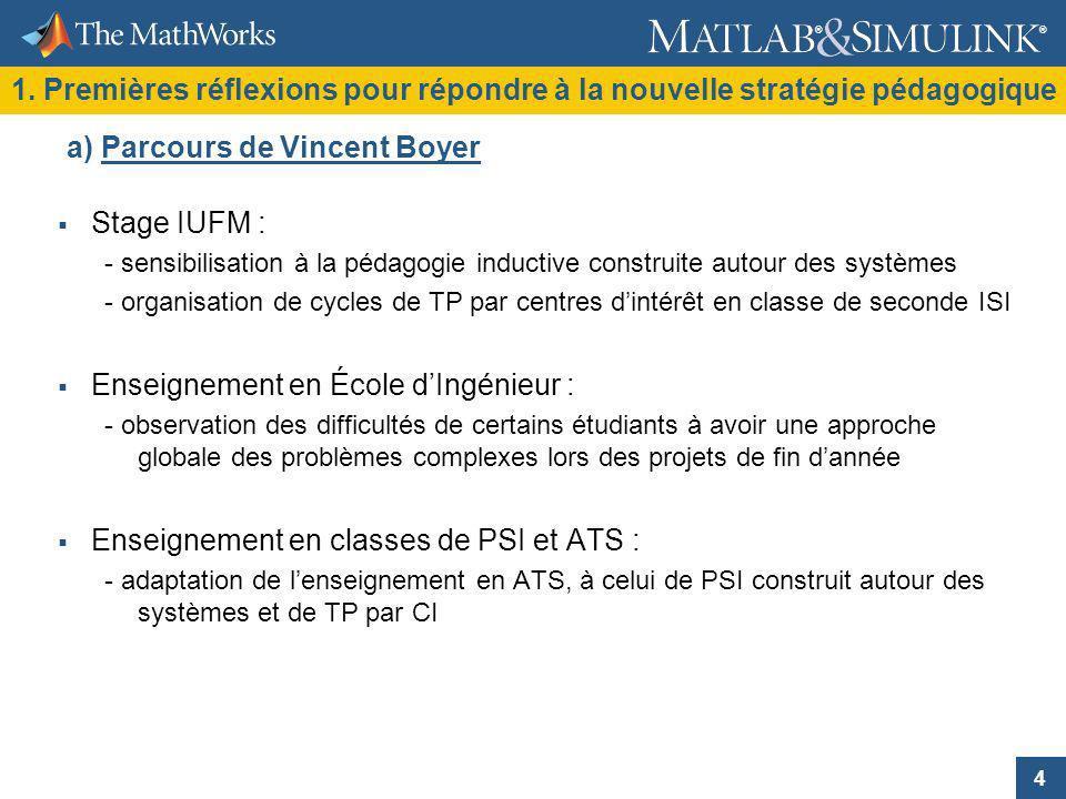 a) Parcours de Vincent Boyer