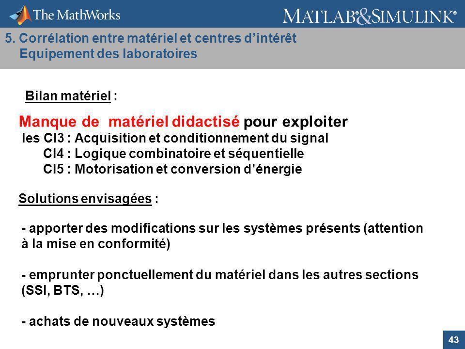 5. Corrélation entre matériel et centres d'intérêt Equipement des laboratoires