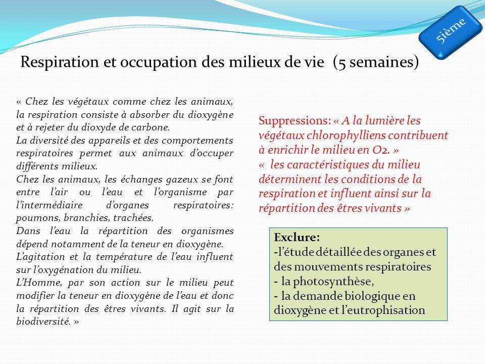 Respiration et occupation des milieux de vie (5 semaines)
