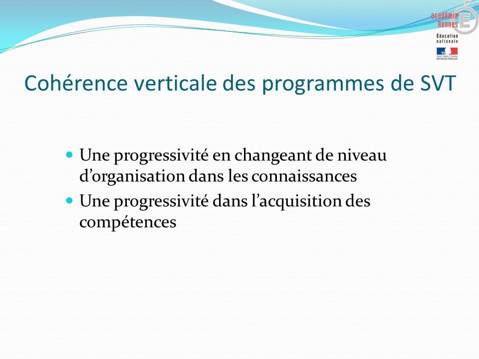 Cohérence verticale des programmes de SVT