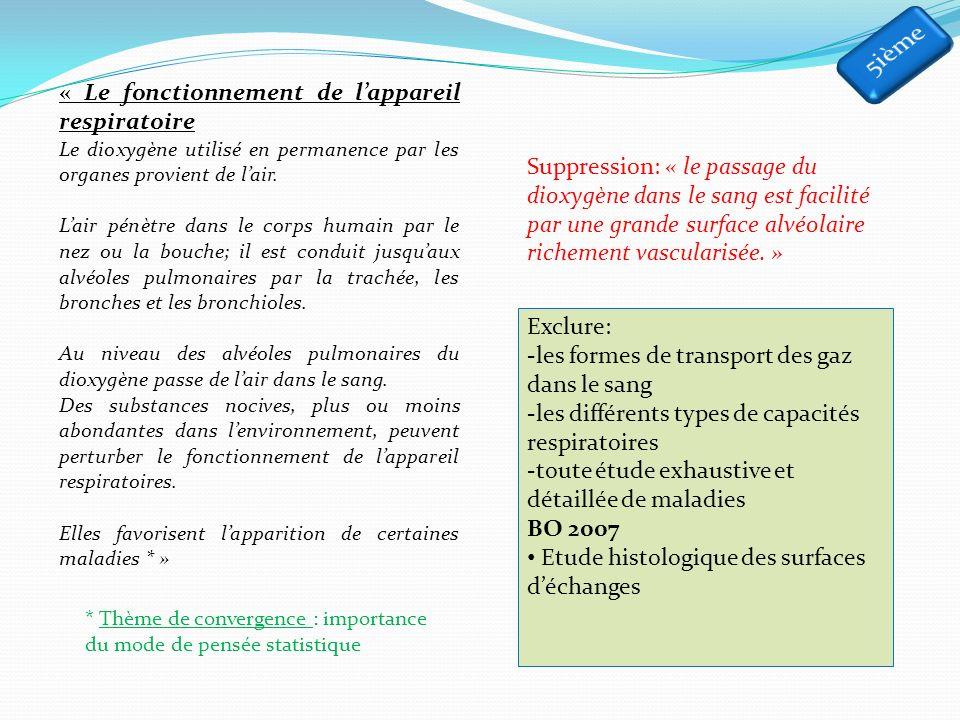 5ième « Le fonctionnement de l'appareil respiratoire
