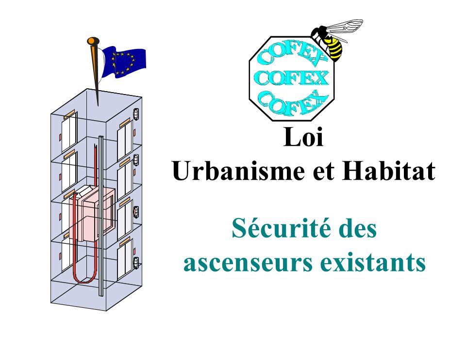Loi Urbanisme et Habitat