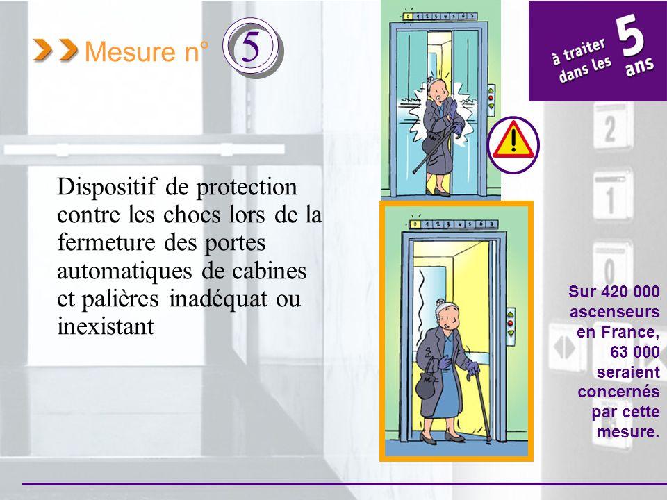 Mesure n° 5Dispositif de protection contre les chocs lors de la fermeture des portes automatiques de cabines et palières inadéquat ou inexistant.