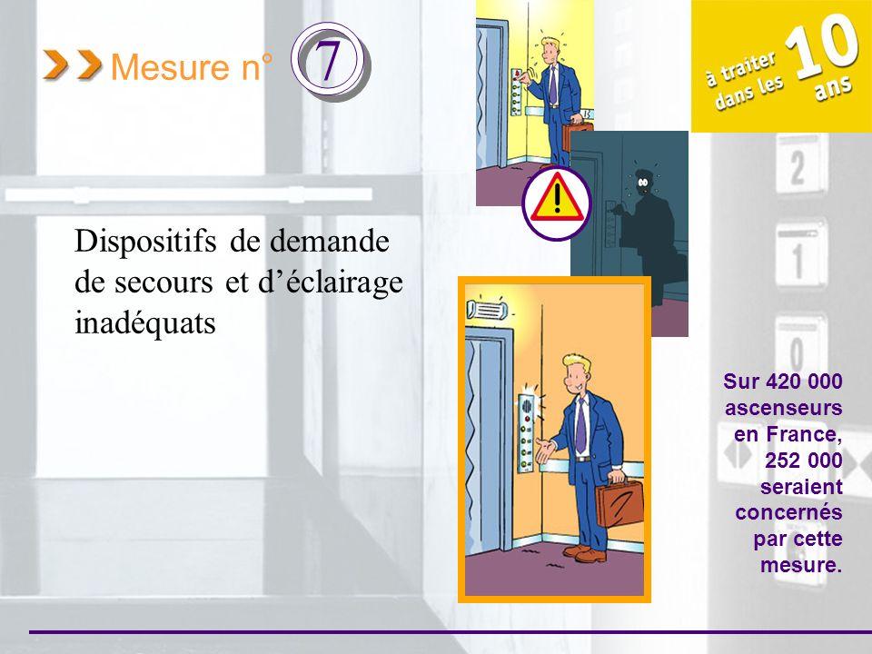 Mesure n° 7Dispositifs de demande de secours et d'éclairage inadéquats.