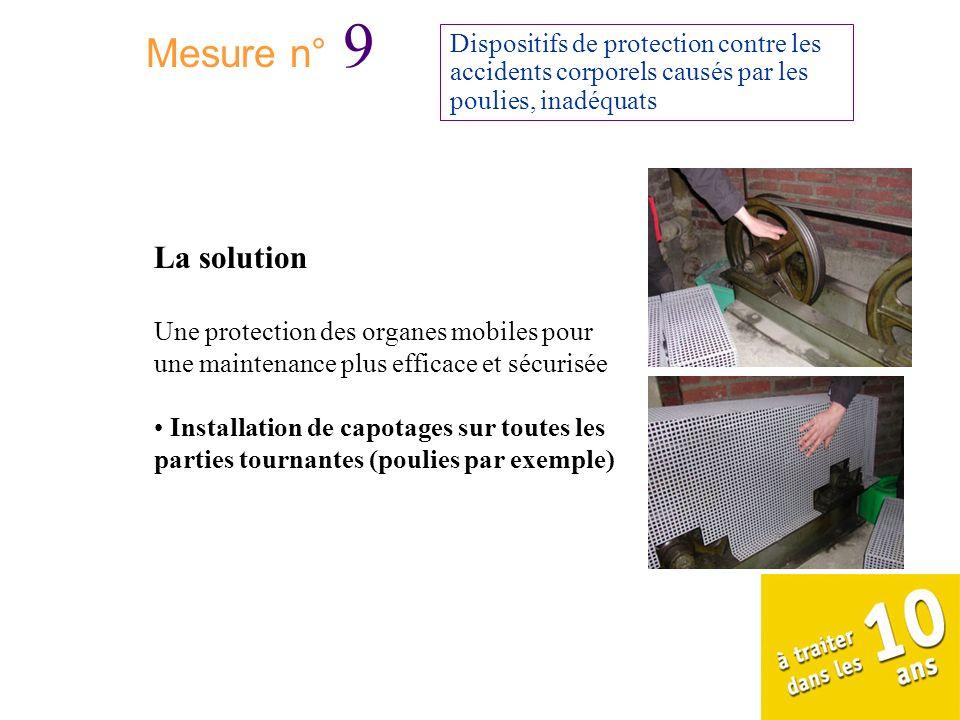 Mesure n° 9Dispositifs de protection contre les accidents corporels causés par les poulies, inadéquats.