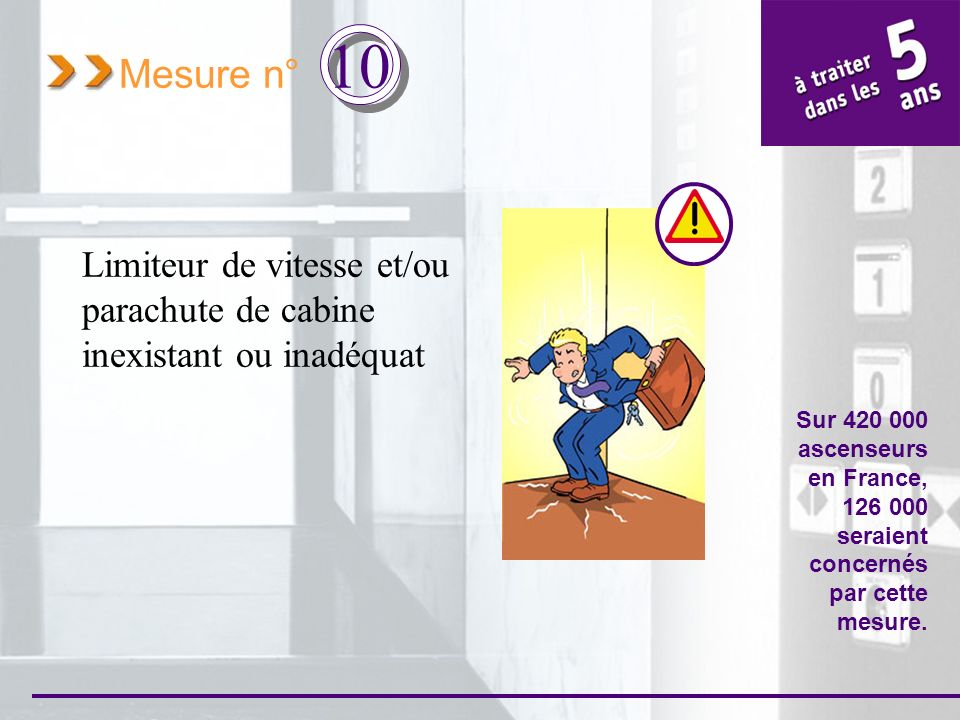 Mesure n° 10 Limiteur de vitesse et/ou parachute de cabine inexistant ou inadéquat.