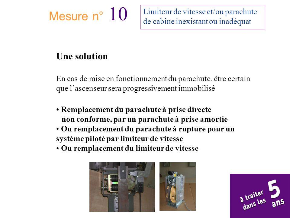 Mesure n° 10Limiteur de vitesse et/ou parachute de cabine inexistant ou inadéquat. Une solution.