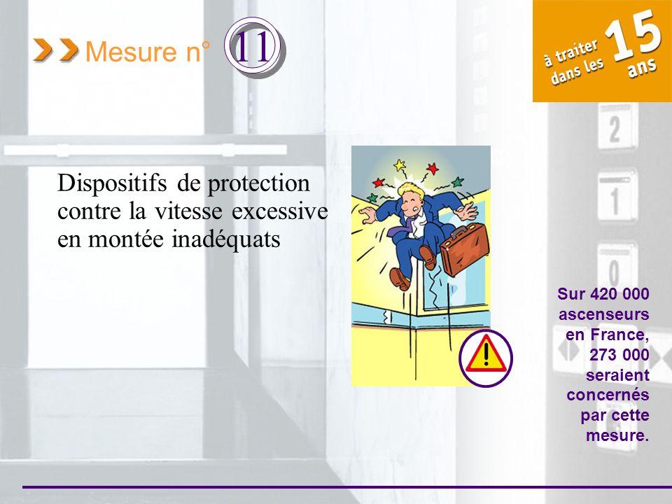Mesure n° 11Dispositifs de protection contre la vitesse excessive en montée inadéquats.