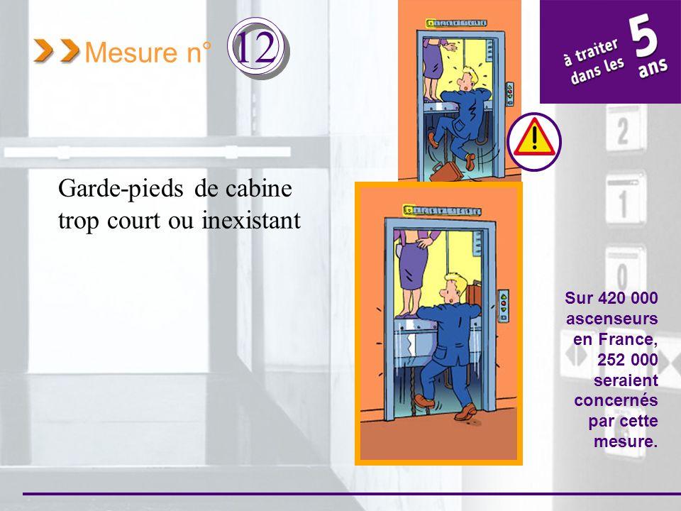 Mesure n° 12 Garde-pieds de cabine trop court ou inexistant