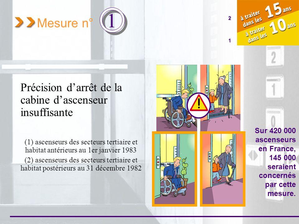 Mesure n° 1 Précision d'arrêt de la cabine d'ascenseur insuffisante