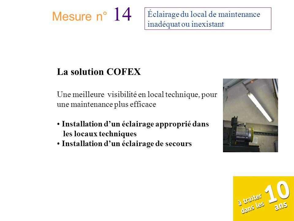 Mesure n° 14 La solution COFEX