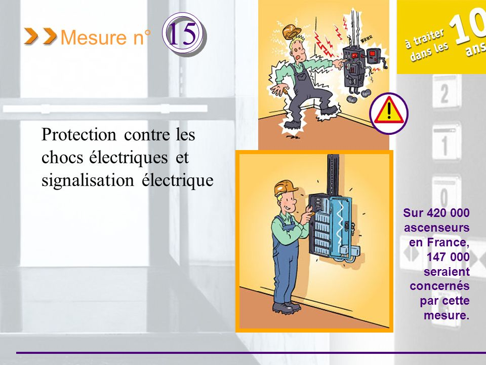 Mesure n° 15Protection contre les chocs électriques et signalisation électrique.