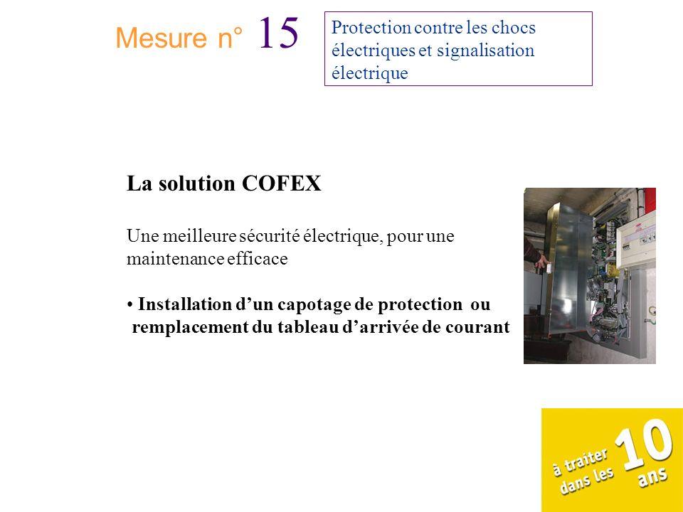 Mesure n° 15 La solution COFEX