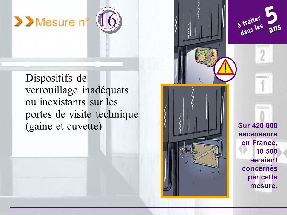Mesure n° 16Dispositifs de verrouillage inadéquats ou inexistants sur les portes de visite technique (gaine et cuvette)