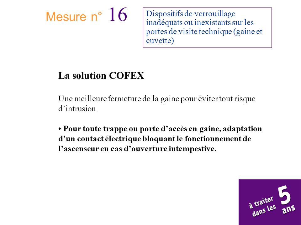 Mesure n° 16 La solution COFEX