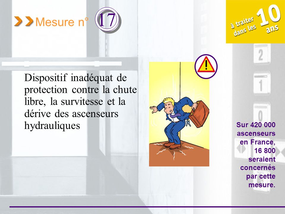 Mesure n° 17 Dispositif inadéquat de protection contre la chute libre, la survitesse et la dérive des ascenseurs hydrauliques.