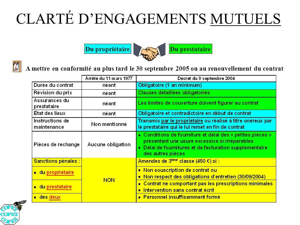 CLARTÉ D'ENGAGEMENTS MUTUELS