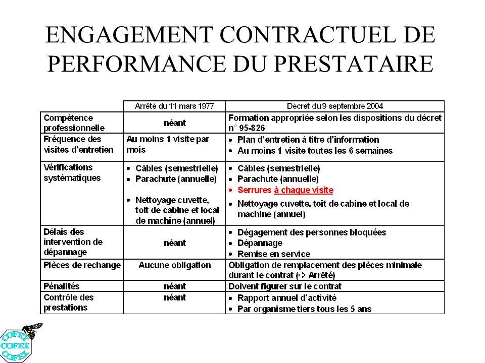 ENGAGEMENT CONTRACTUEL DE PERFORMANCE DU PRESTATAIRE