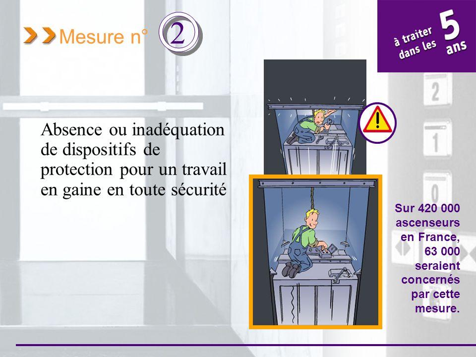Mesure n° 2 Absence ou inadéquation de dispositifs de protection pour un travail en gaine en toute sécurité.