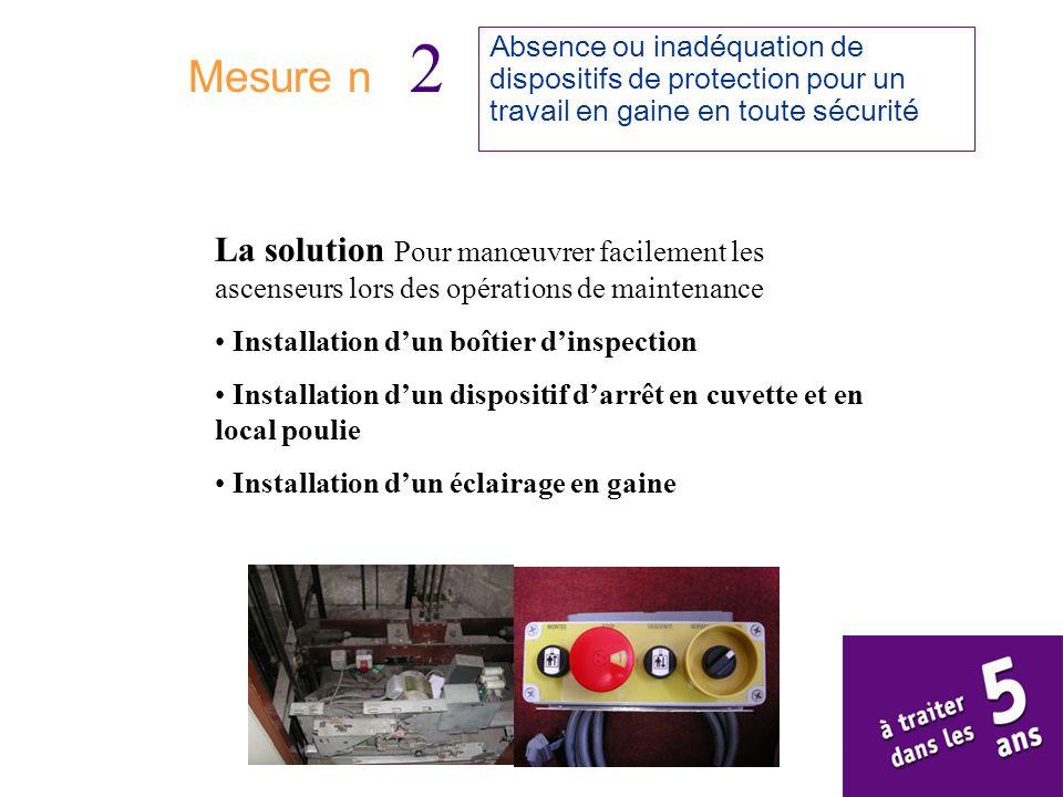 Mesure n 2 Absence ou inadéquation de dispositifs de protection pour un travail en gaine en toute sécurité.