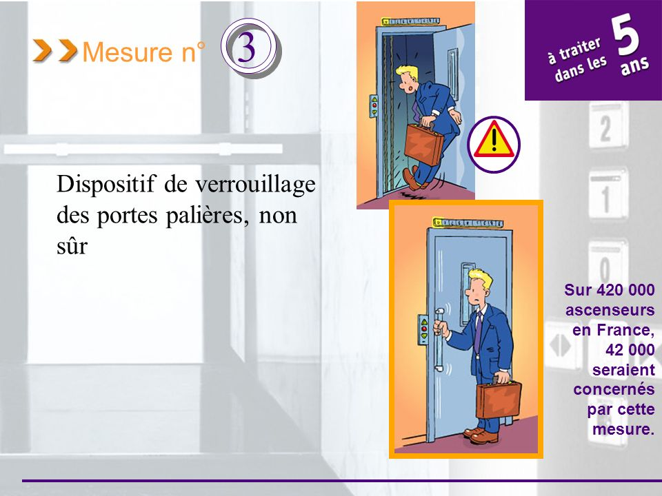 Mesure n° 3 Dispositif de verrouillage des portes palières, non sûr