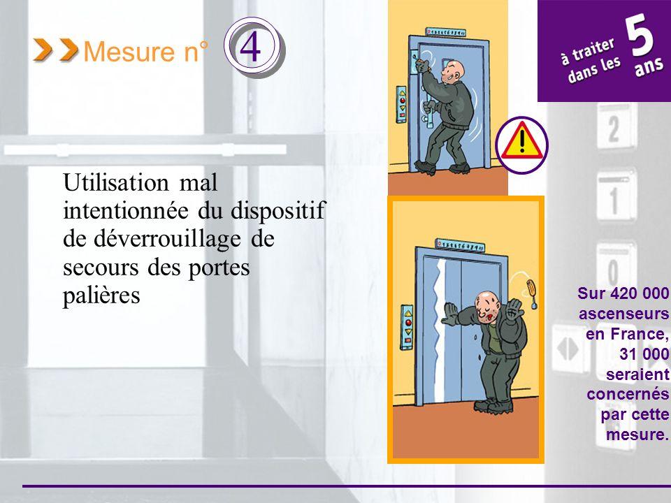 Mesure n° 4 Utilisation mal intentionnée du dispositif de déverrouillage de secours des portes palières.