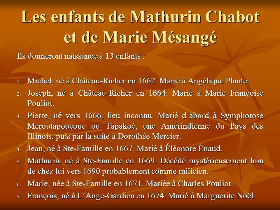 Les enfants de Mathurin Chabot et de Marie Mésangé